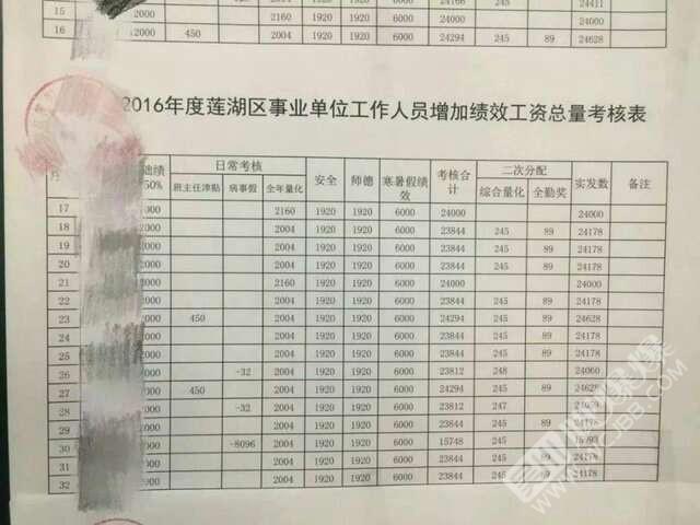 陕西西安莲湖区工资2016年教师绩效人均2400初中生休假图片
