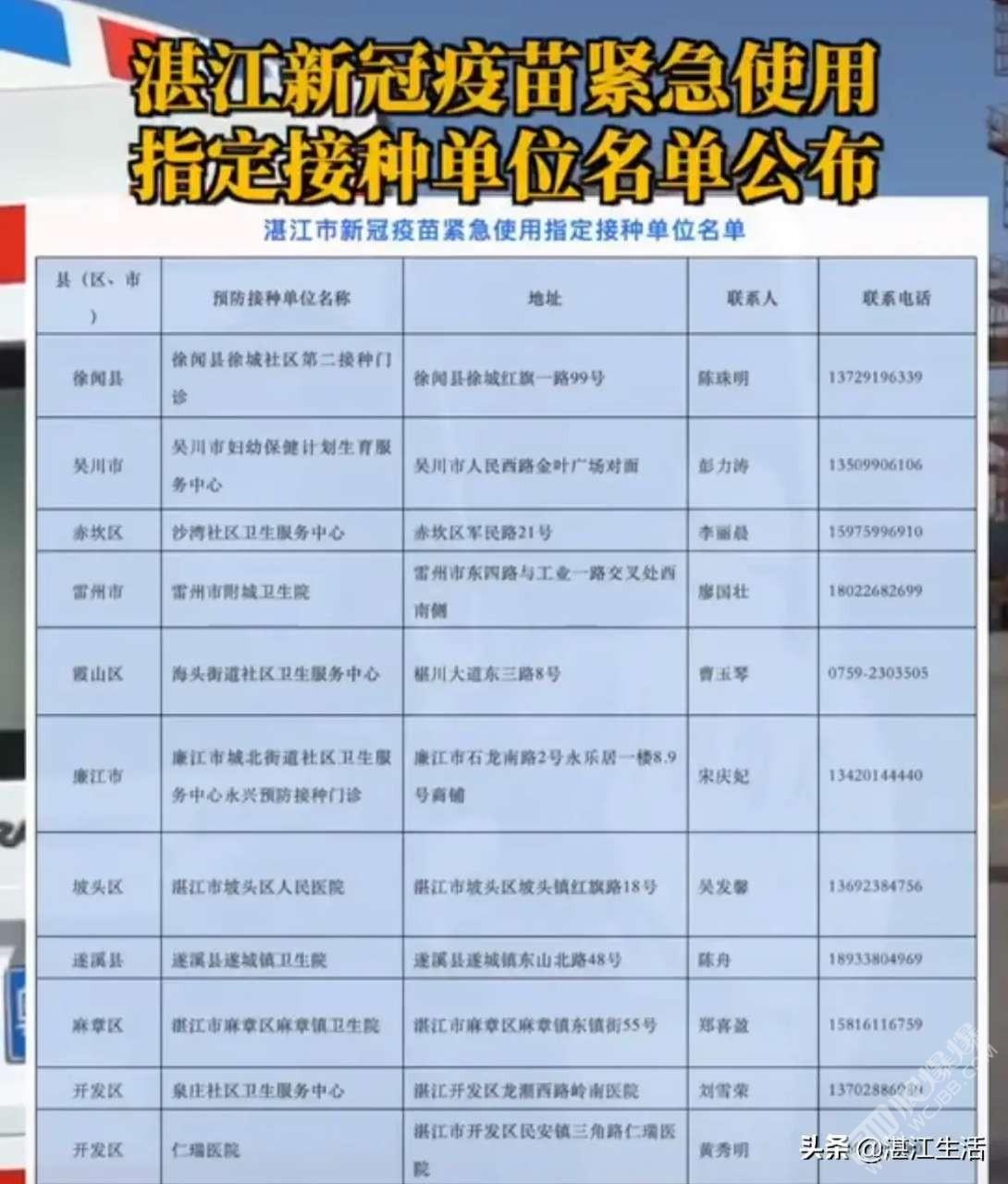 湛江新冠疫苗接種單位公布了!